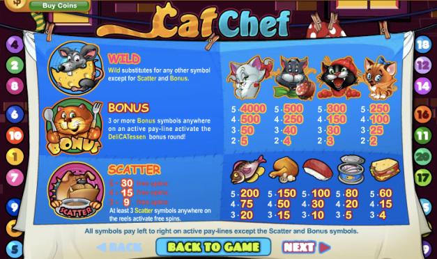 Casino hot scatter
